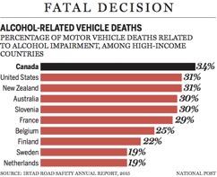 mobile-app-stock-drunk-driving